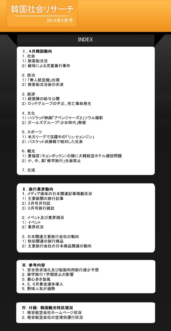 2014-4월-리서치-목차-리스트